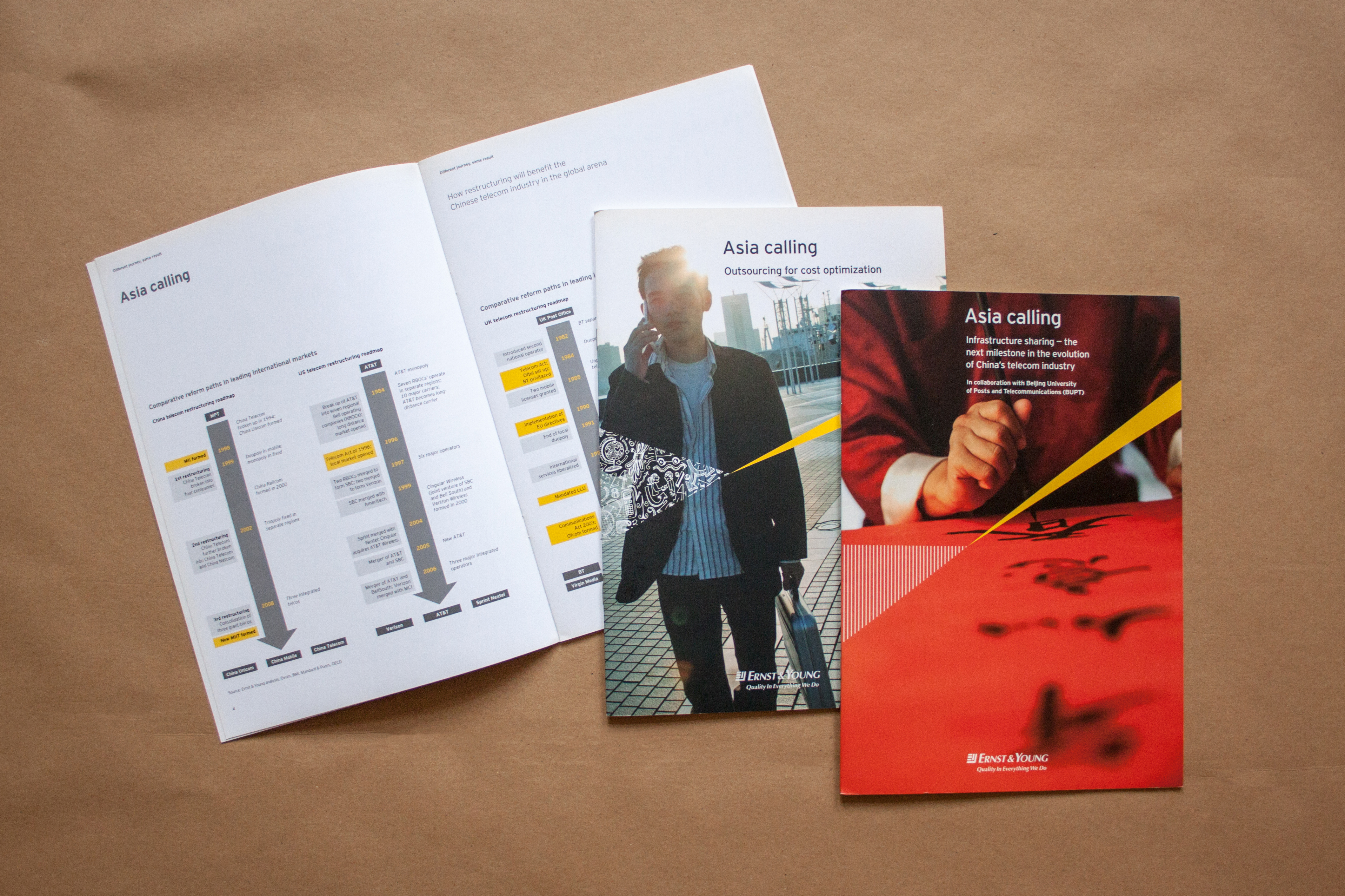 EY brochures and information graphics